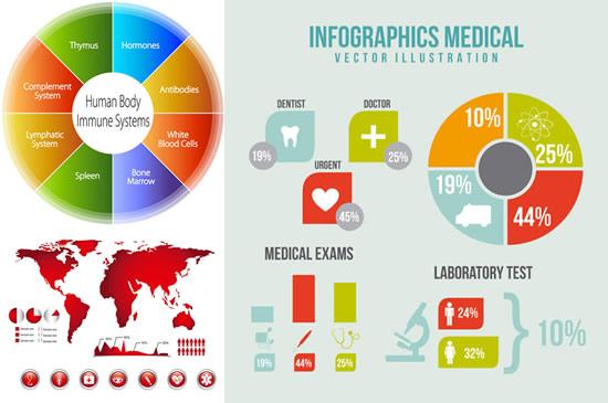 医疗信息统计图标-矢量图库-名片之家