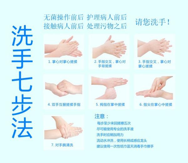 """一句话教你学会""""七步洗手法""""!每个人都应该会的洗手!"""